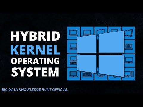 Hybrid Kernel Operating System
