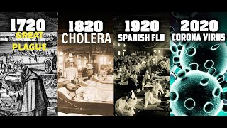 History follows a pattern every 100 years for epidemic diseases| Coronavirus prevention and symptoms