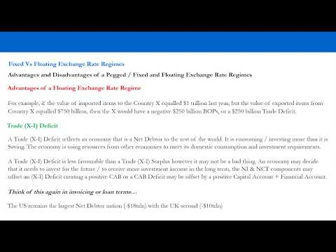 Anton Kreil  Automatic Balance of Payments Adjustments w/ Floating FOREX Regimes