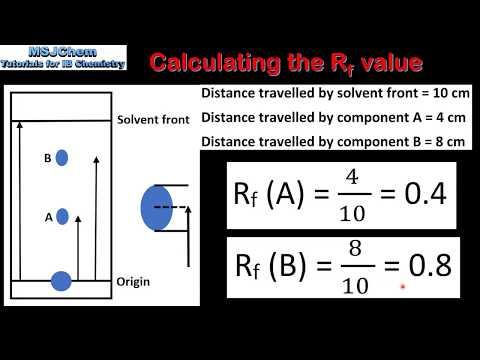 B.2 Calculating retention