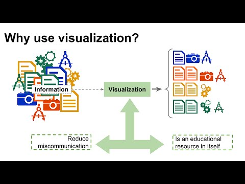 Infographics and the visual display of information