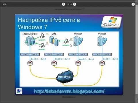 Как включить протокол ipv6 в windows 7
