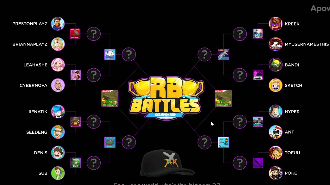 Roblox Rb Battles Cap The Rb Battles Event Link Should Finally Work Now 13 Can Only Vote I Think Youtube