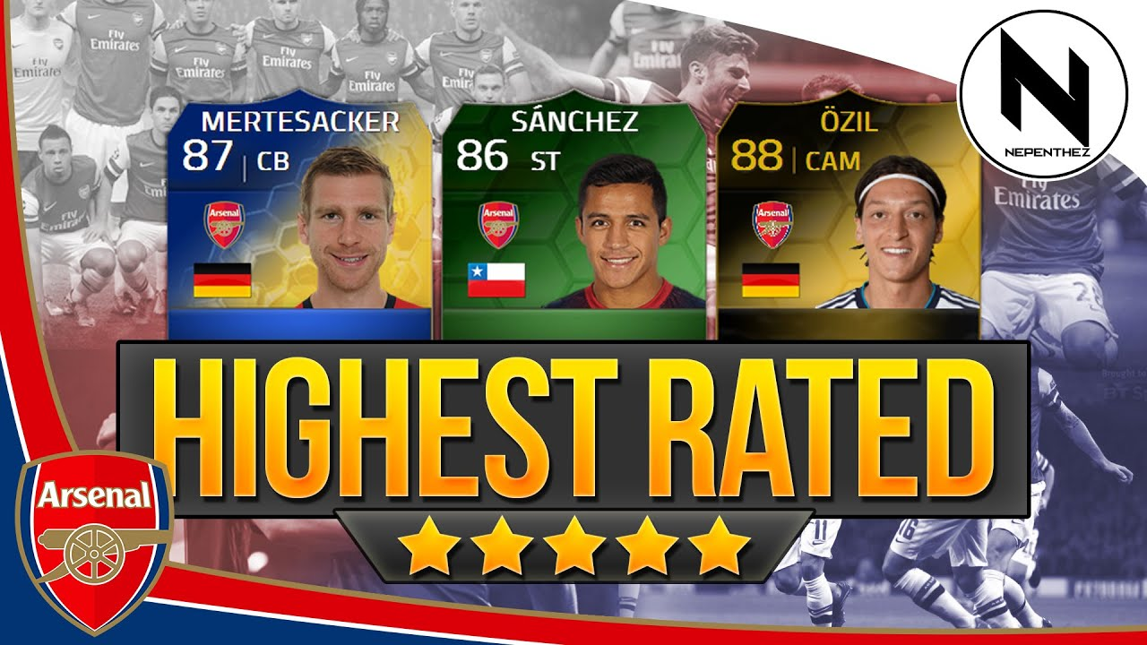 The Highest Rated Squad Builder -