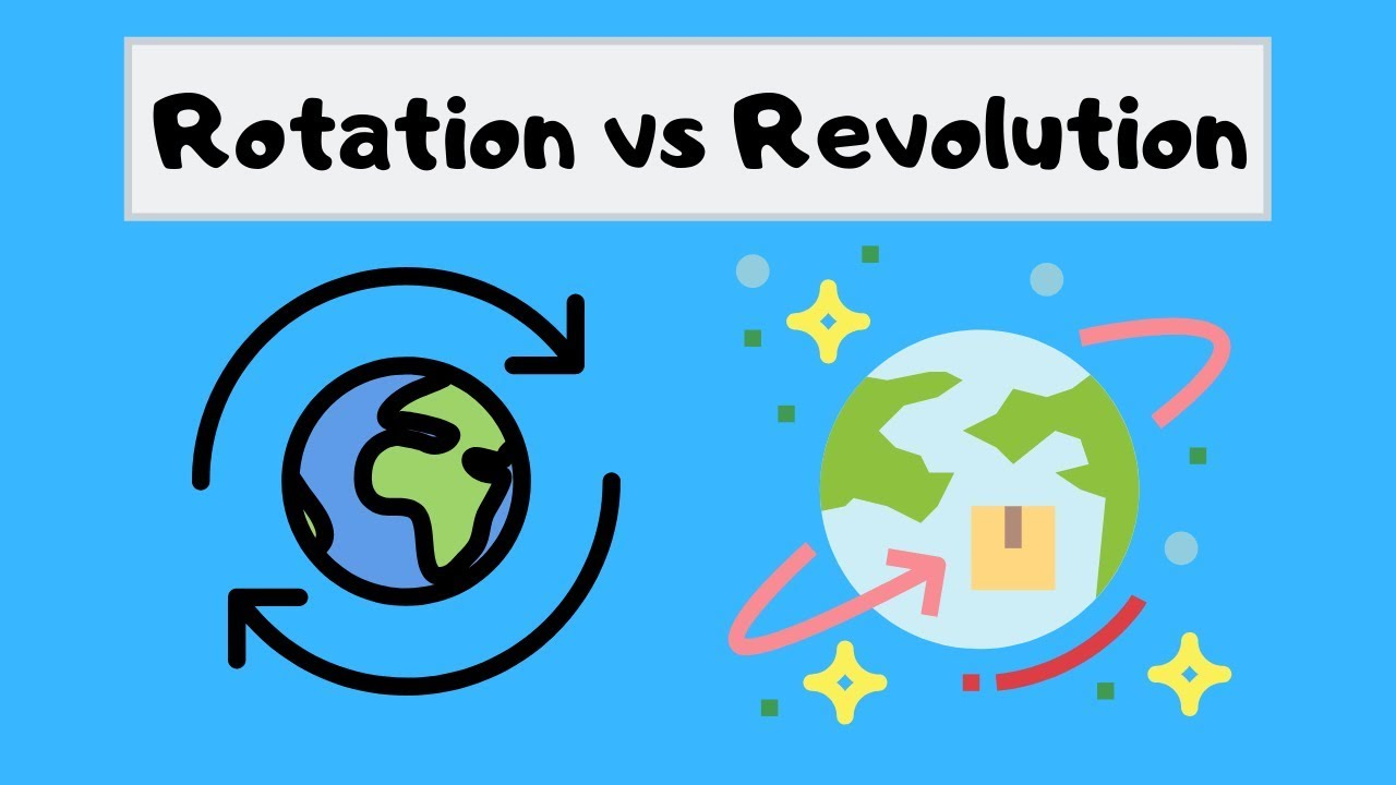 hight resolution of Difference between rotation and revolution - YouTube