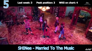 Video Korean Music Chart - Top 10 Singles (AUGUST 26, 2015) download MP3, 3GP, MP4, WEBM, AVI, FLV Agustus 2017