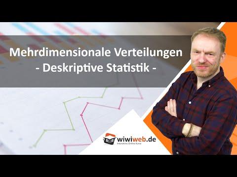 Korrelationskoeffizient, linearer Zusammenhang | Mathe by Daniel Jung, Erklärvideo from YouTube · Duration:  2 minutes 8 seconds