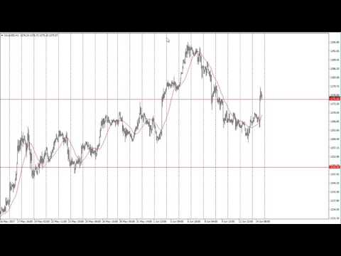 Gold Technical Analysis for June 15 2017 by FXEmpire.com