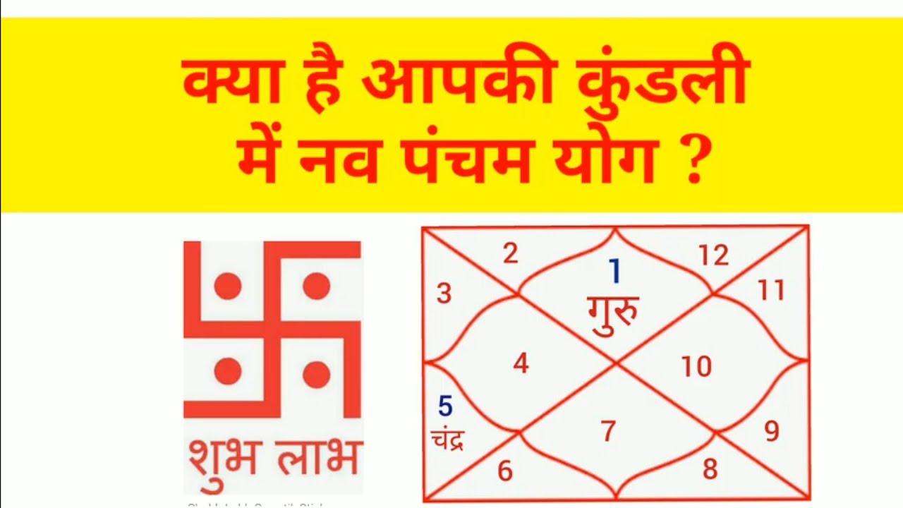 Daridra yoga vedic astrology birth chart
