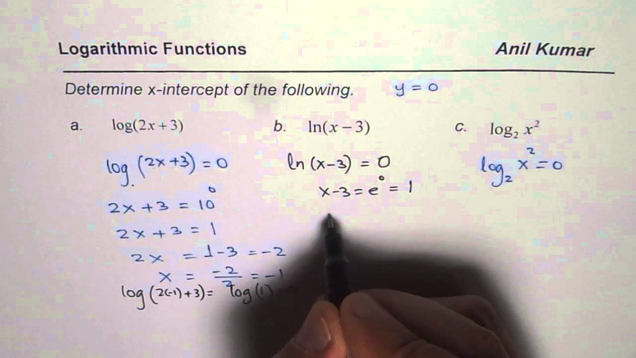 How to find x intercepts for logarithmic functions youtube how to find x intercepts for logarithmic functions ccuart Image collections