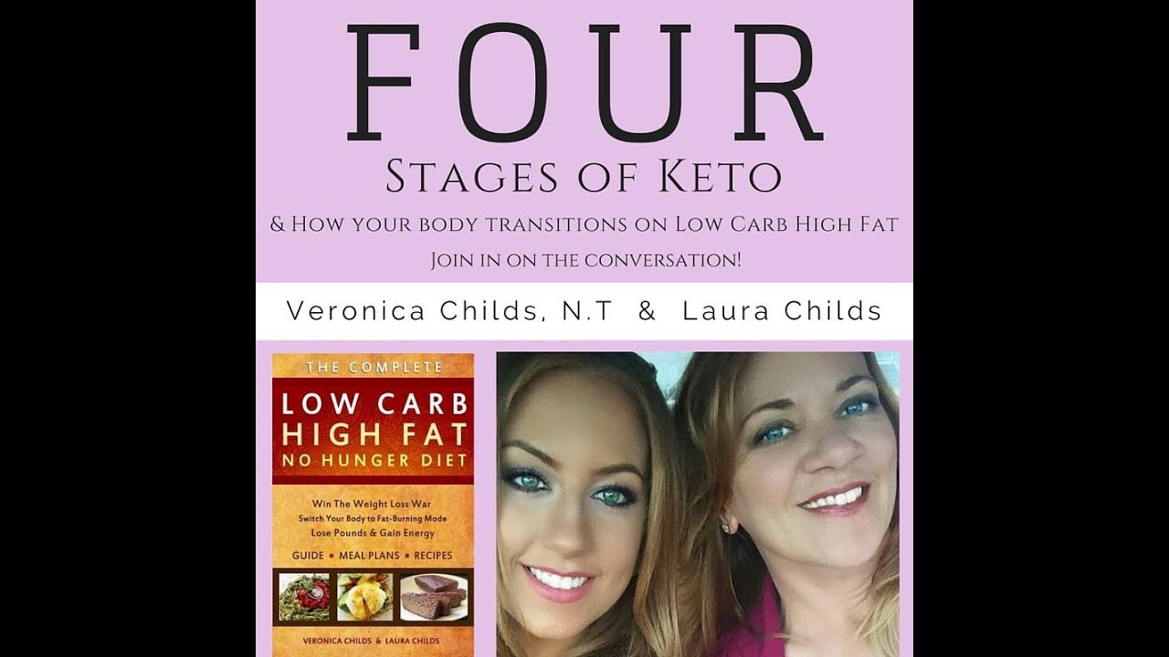 FOUR stages of #KETO - How Your Body Transitions on #LCHF (low carb high fat) - YouTube