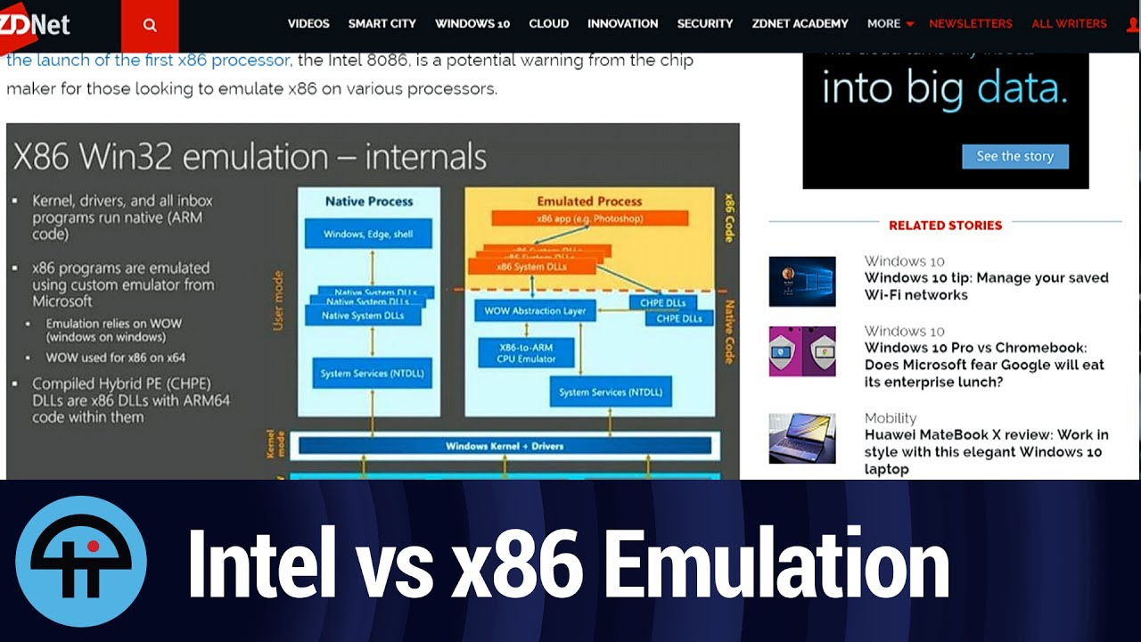 Intel Will Fight x86 Emulation
