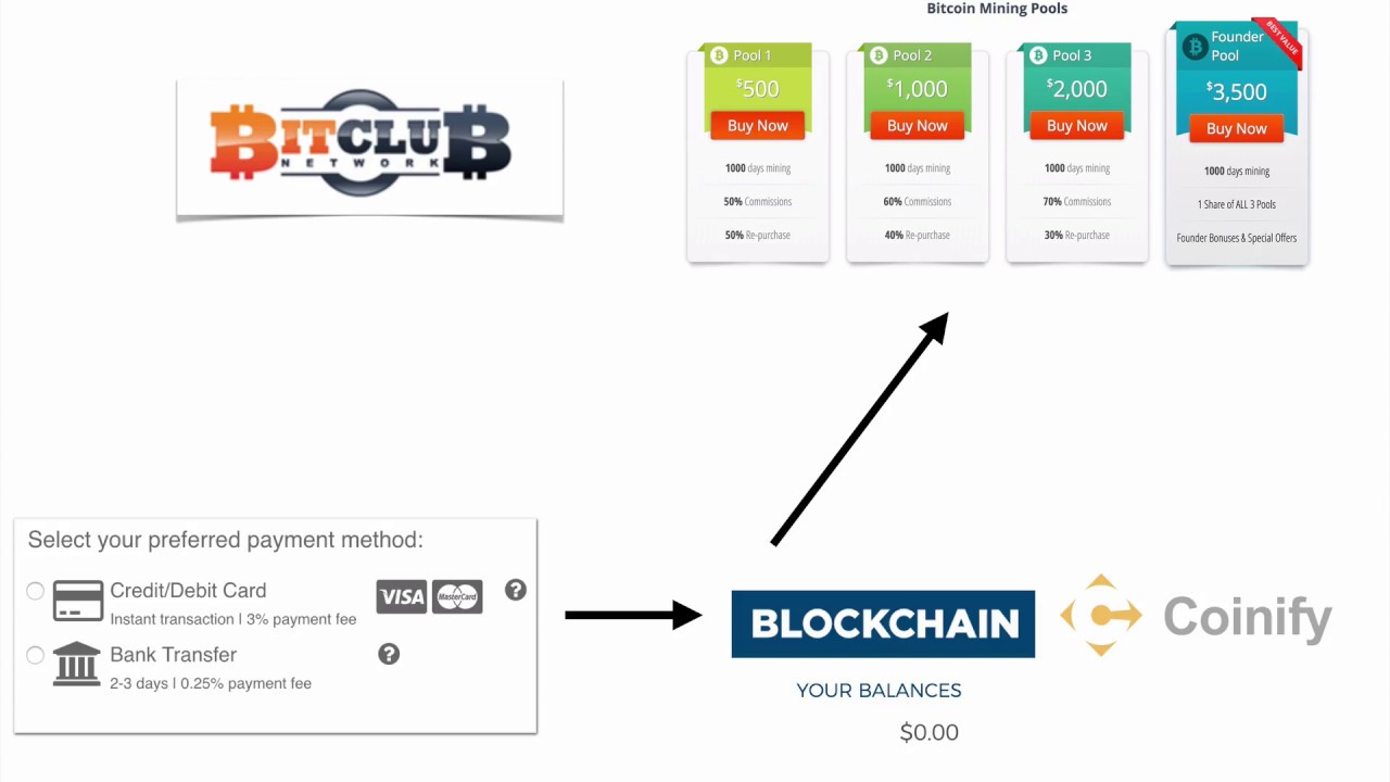 valdovo cukraus bitcoin prekybininko programinė įranga