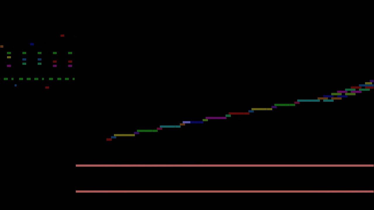 Rhapsody In Blue Music Animation Machine Youtube