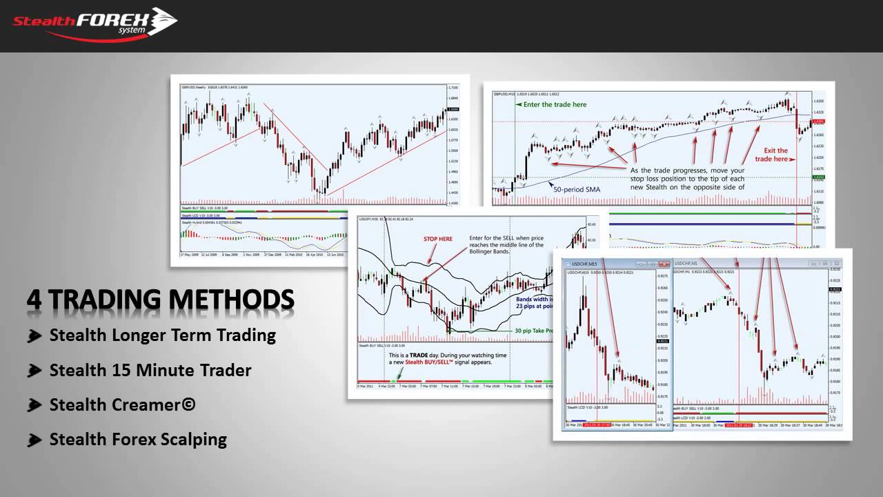 Stealth forex trading system