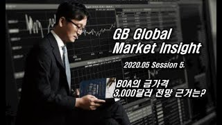 글로벌 마켓 인사이트(3/3)... BOA의 금가격 3…