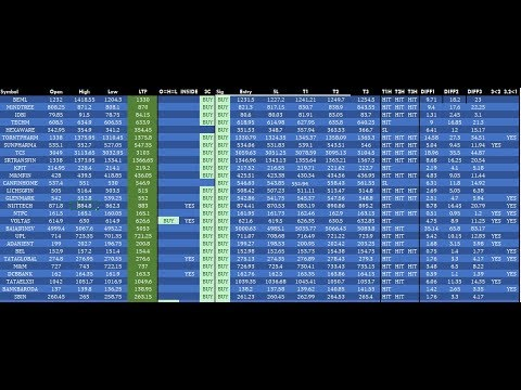 How to backtest trading strategies in excel