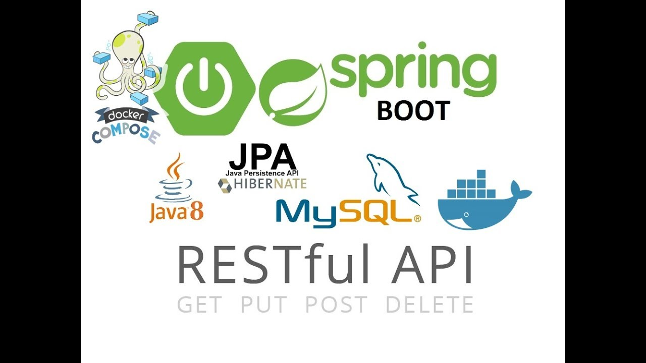 DOCKER COMPOSE SPRING BOOT MONGODB EXAMPLE - A Technical