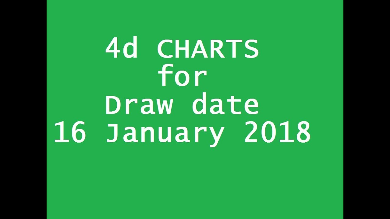 4d Forecast Charts for Draw Date 16 January 2018