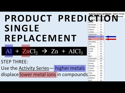 How To Predict Products For Single Replacement Reactions