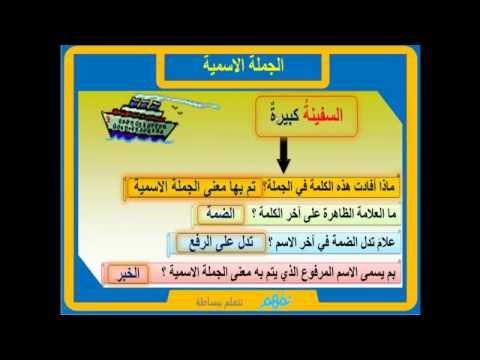 قواعد اللغة العربية المبسطة