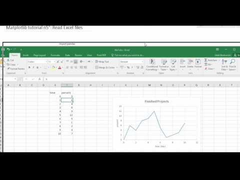 Build Excel Chart with Python by XLSXWRITER  Full