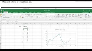 Matplotlib tutorial for beginners-5-How to read data from excel file (part-1)