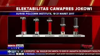 Elektabilitas Calon Cawapres Jokowi dan Prabowo di Pilpres 2019