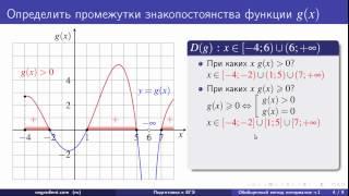 Свойства функций. ЕГЭ по математике (01-01)