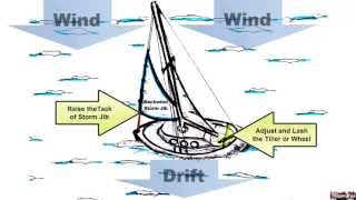 How to Heave-to in Your Sailboat