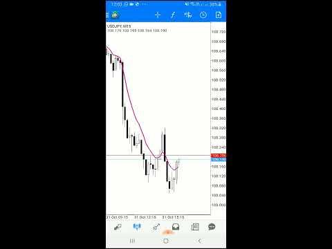 hotforex-como-vizualizar-operações-pelo-mt4