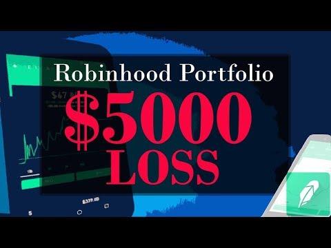 MARKET PULLBACK with $5000 LOSS | Robinhood APP Investing