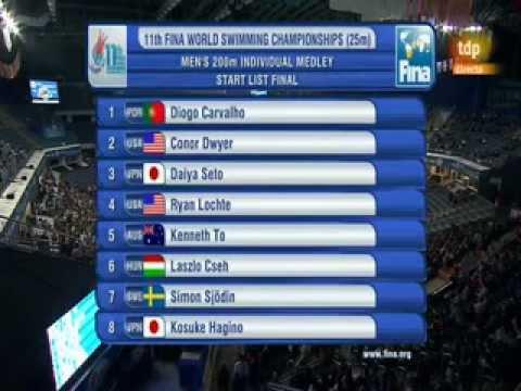 New World Record!!! Ryan Lochte 200 Medley Istanbul 2012 World Championships
