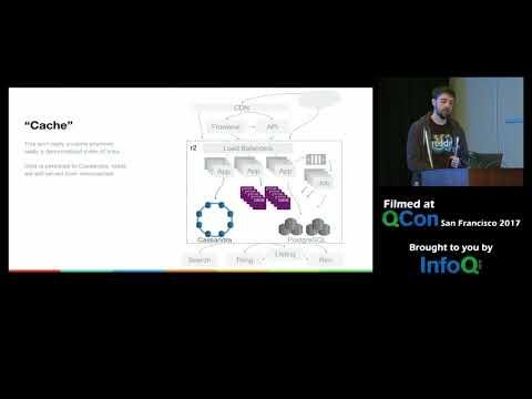 The Evolution Of Reddit.com's Architecture