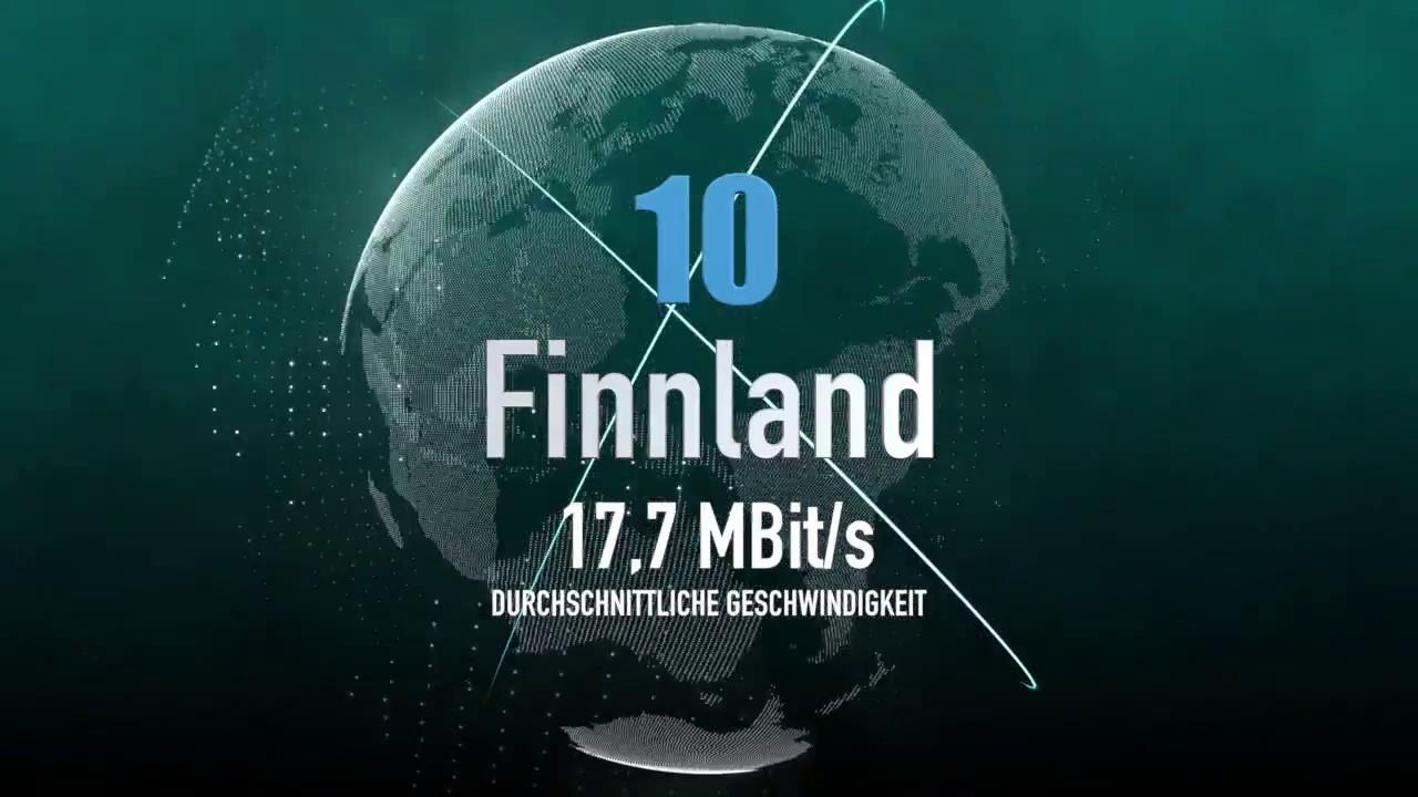 Welches Land Hat Das Schnellste Internet
