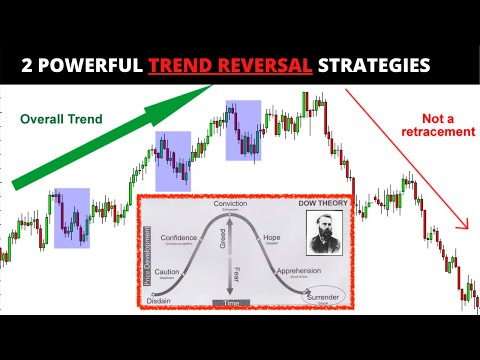 2 Powerful Strategies to Identify Trend Reversal; #2 Uses Dow Theory (No One Shows This for FREE!)