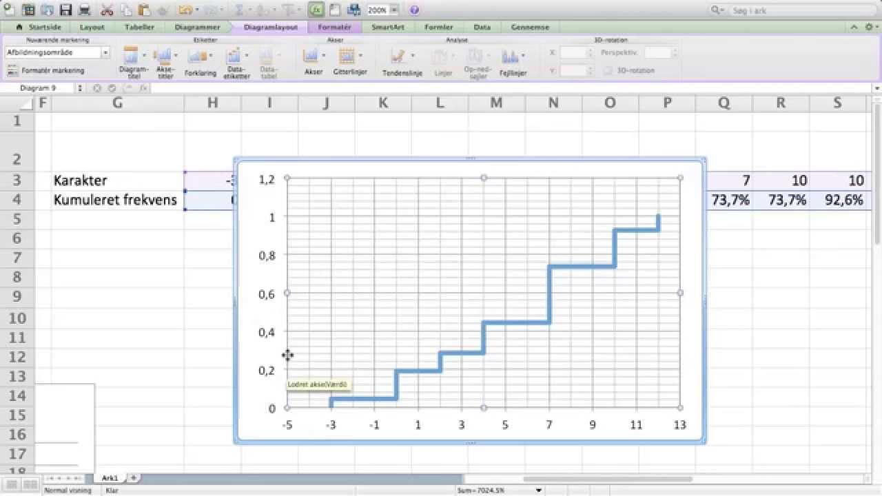 Excel L11 - Trappediagram