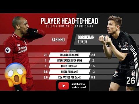 This is Why Liverpool, Arsenal chasing Besiktas midfielder Dorukhan Tokoz I 2019 HD