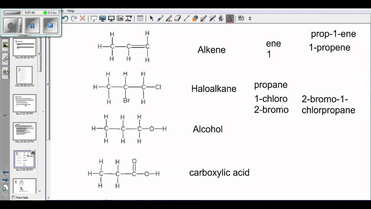 How many years of School to be a Organic Chemist?