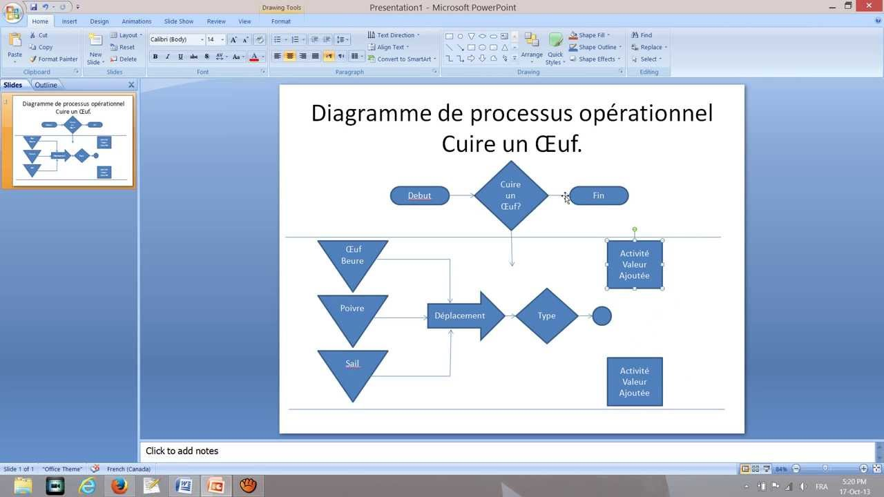 Diagramme De Processus Op U00e9rationnel
