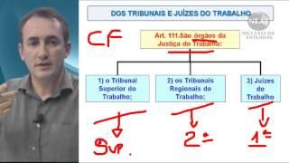 TRT-15 - Regimento Interno  - Analistas e Técnicos Eduardo de Jesus NEAF