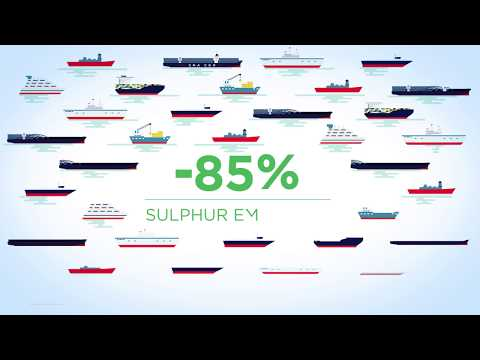CMA CGM Energy Transition Ambition 2020 - Low sulphur