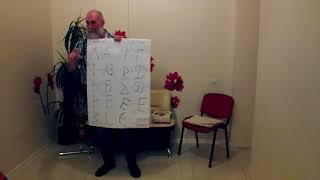 Ведическая Наука Образности. Русские Руны Вещих Русов ( Ведрусов)фильм 7 ч1