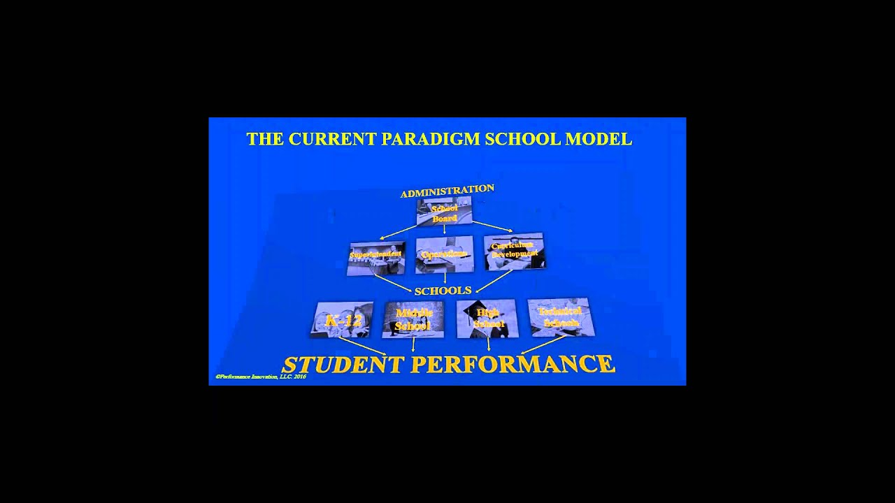 Process Improvement In Education