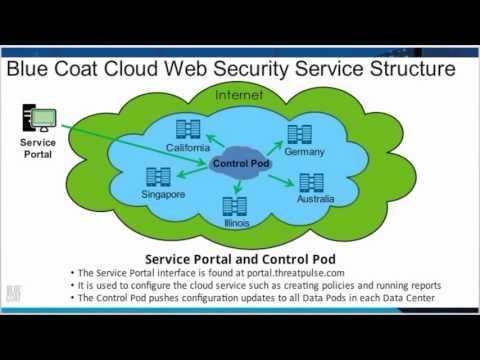 Blue Coat Cloud Web Security Service