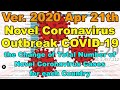 The Change Of Total Number Of (COVID-19) Cases For TOP16 Countries. / Ver.2020 Apr 21th