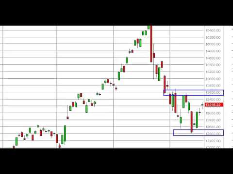 Nikkei Technical Analysis for June 20, 2013 by FXEmpire.com