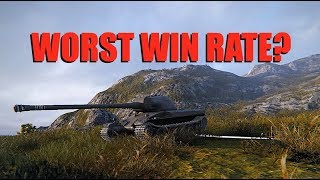 WOT - Worst Win Rate? | World of Tanks
