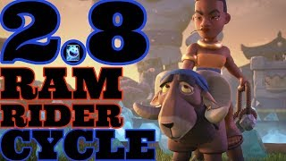 Tonight's video covers a 2.8 average elixir cost Ram Rider Cycle de...