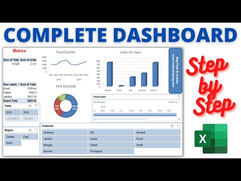 Step By Step Instructions To Make An Excel Dashboard Excel